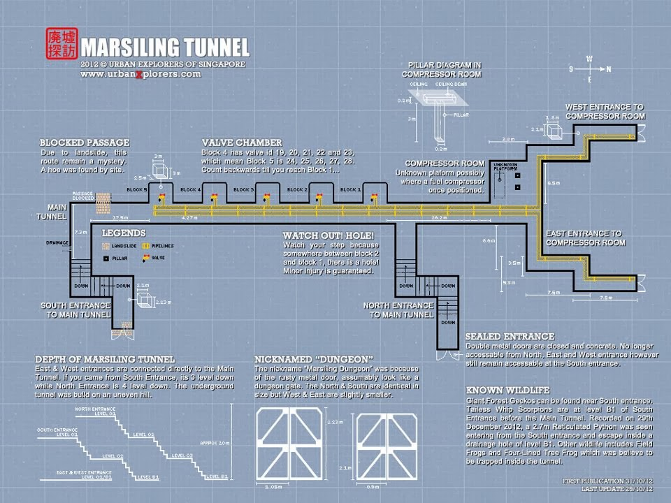 Infograph of Marsiling tunnels at Woodlands